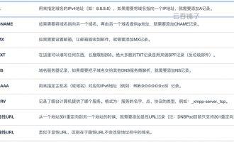腾讯云DNS域名解析记录类型(A/CNAME/MX/TXT/NS/AAAA/SRV/显性隐形URL)