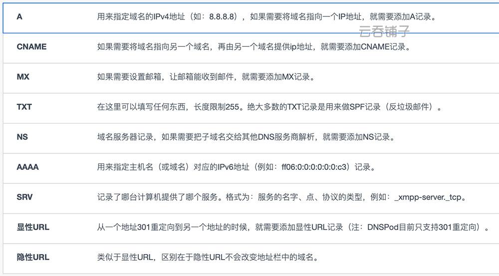 DNS域名解析记录类型